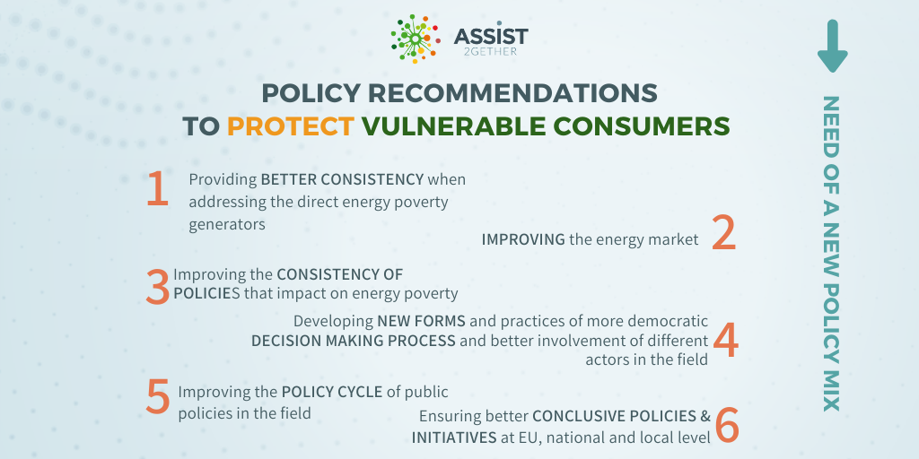 ASSIST Framework Paper presents 5 policy recommendations to protect vulnerable consumers from energy poverty